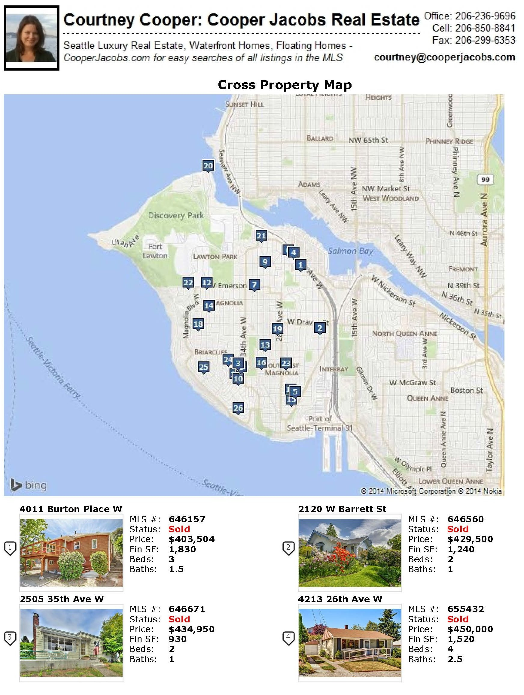 Magnolia homes for sale sold